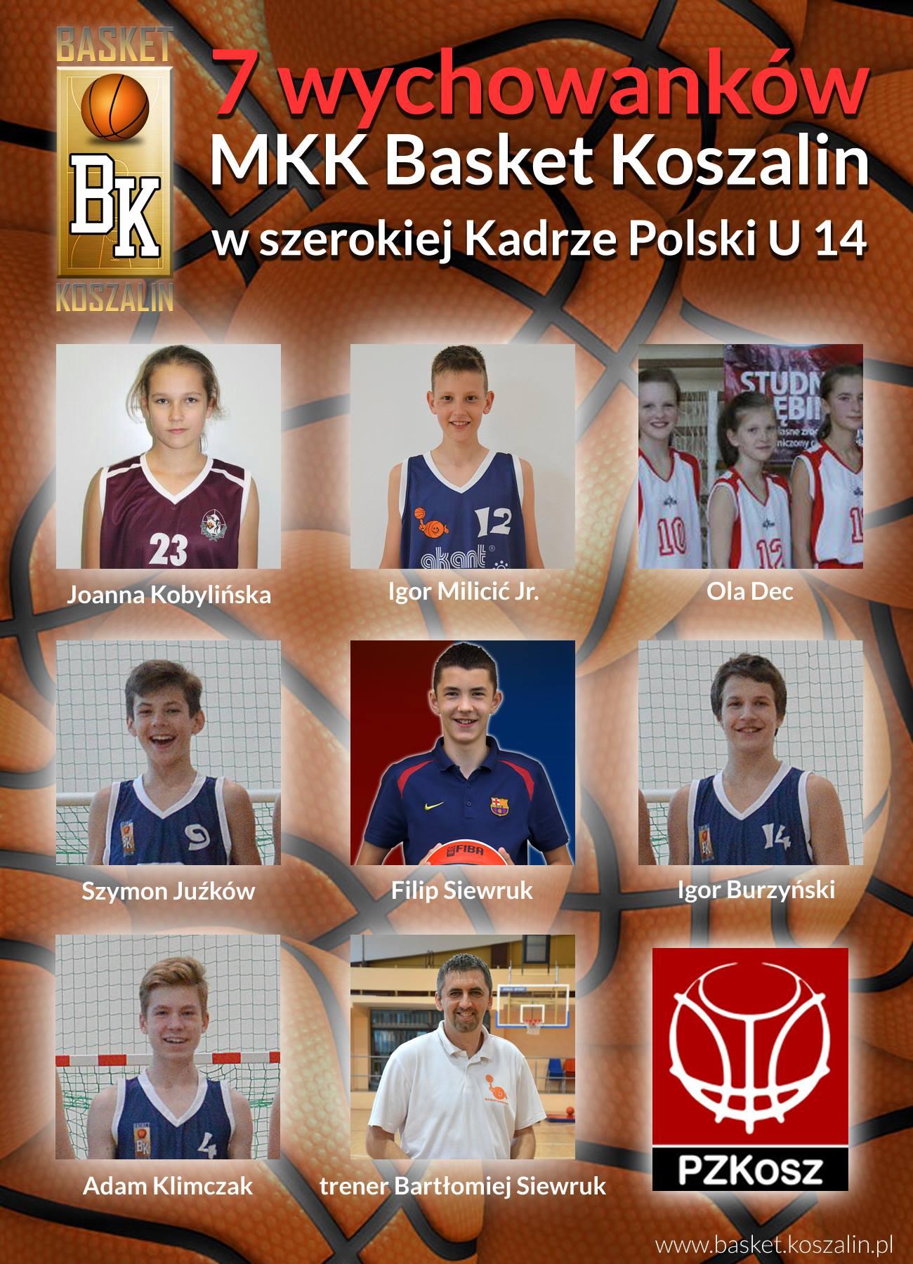 7 wychowanków MKK Basket Koszalin w szerokiej Kadrze Polski U14