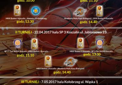 Mistrzostwa Województwa żaczków 2005 i mł.