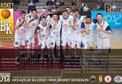 Oficjalne wyniki Ćwierćfinałów MP U16